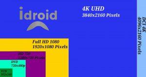 la meilleure box multimédia 2017 à 70€ - differneces de resolution 300x158 - [MULTIMEDIA] La meilleure box multimédia 2017 à 70€, compatible X265 DTS HDMA, Dolby True HD - idroid.fr