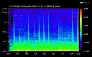 logiciel pour détecter vos fichiers musiques mp3 flac de mauvaise qualité : spek - flacil 300x186 - [LOGICIEL] Logiciel pour détecter vos fichiers musiques MP3 Flac de mauvaise qualité : Spek - idroid.fr