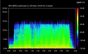 logiciel pour détecter vos fichiers musiques mp3 flac de mauvaise qualité : spek - mauvais en dessous de 256kbps 1 300x186 - [LOGICIEL] Logiciel pour détecter vos fichiers musiques MP3 Flac de mauvaise qualité : Spek - idroid.fr