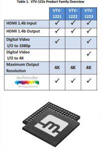 comparatif câble hdmi actif, mcable (vtv-2223) vs tbs2234 (vtv-2222) - vtv122x fact sheet 20130614 3 - [TEST] Comparatif câble HDMI actif, Mcable (VTV-2223) Vs TBS2234 (VTV-2222) - idroid.fr review template - vtv122x fact sheet 20130614 3 - review template - idroid.fr