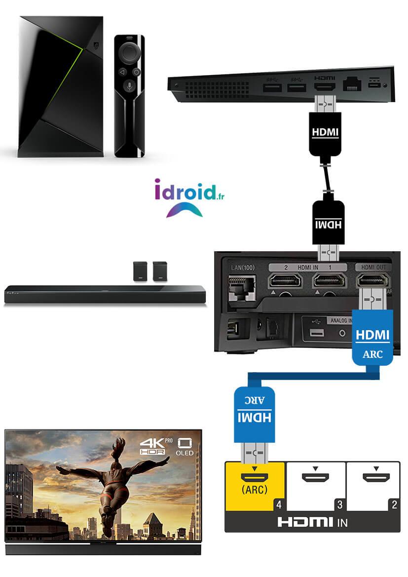 comment brancher une box android, une tv 4k et une barre de son en dolby atmos dtsx et dolby vision - branchement barre de son arc tv - [Guide] Comment brancher une Box Android, une TV 4K et une Barre de son en Dolby ATMOS DTSX et Dolby VISION - idroid.fr
