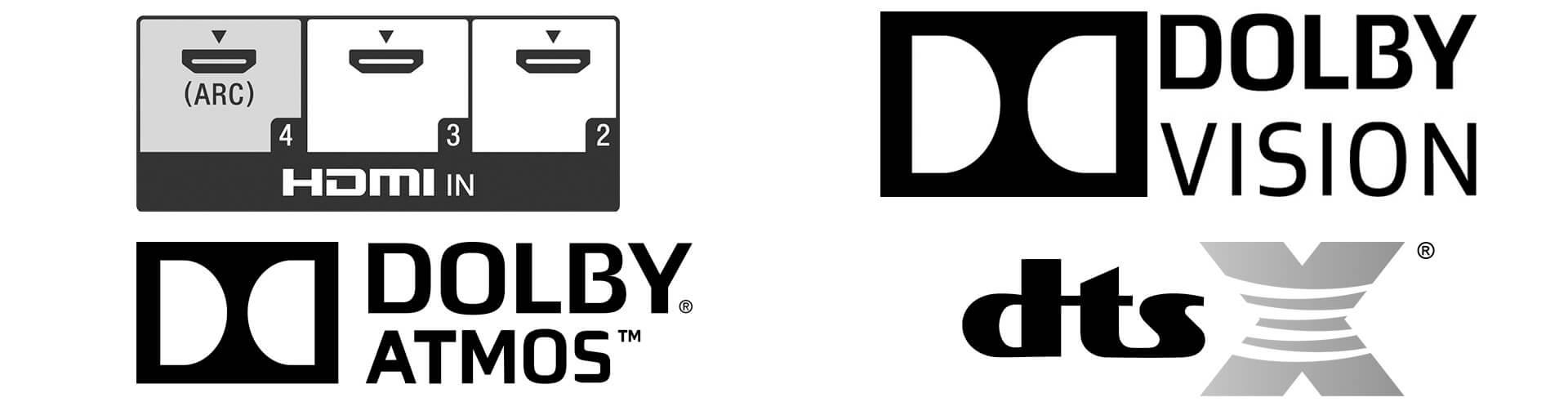 comment brancher une box android, une tv 4k et une barre de son en dolby atmos dtsx et dolby vision - caracteristiques barre de son - [Guide] Comment brancher une Box Android, une TV 4K et une Barre de son en Dolby ATMOS DTSX et Dolby VISION - idroid.fr